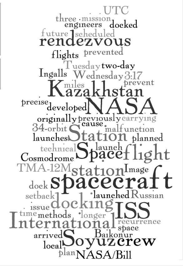 nasa word cloud